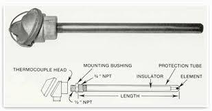 طراحی و ساخت ترموکوپل تیپ S