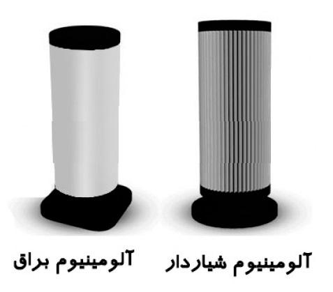 تولید انواع  لوله آلومینیومی پایه کابینت