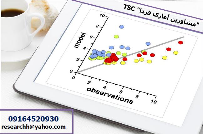 تحلیل آماری مقالات ISI و ISC و پایان نامه توسط دانشجویان P H D و Post doctoral