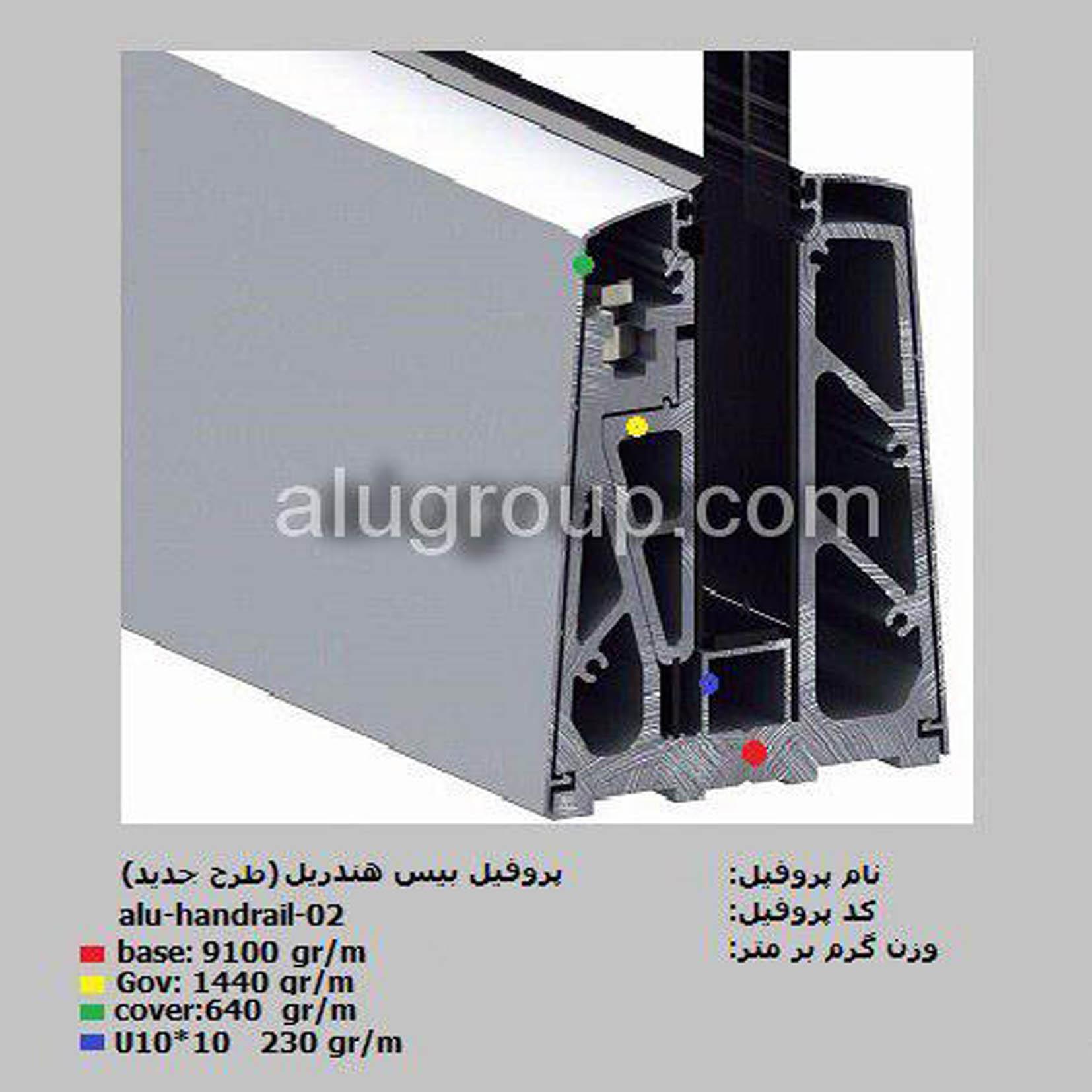 نرده شیشه ایی-آلومینیومی (روش نصب)