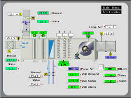 سیستم کنترل هواساز، اتوماسیون و هوشمند سازی موتورخانه